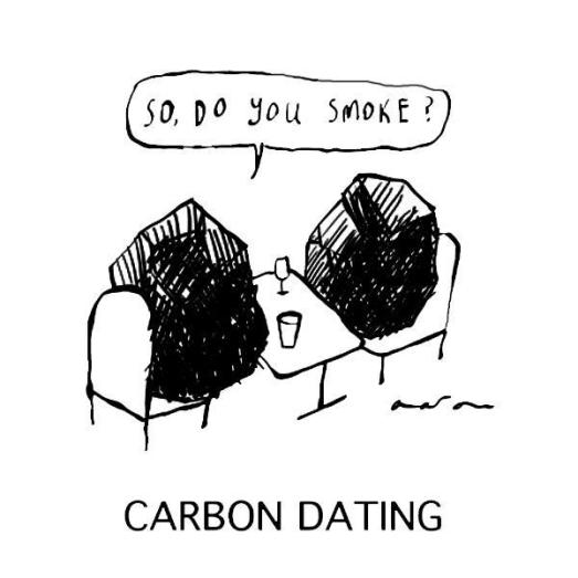 Carbon Dating cartoon